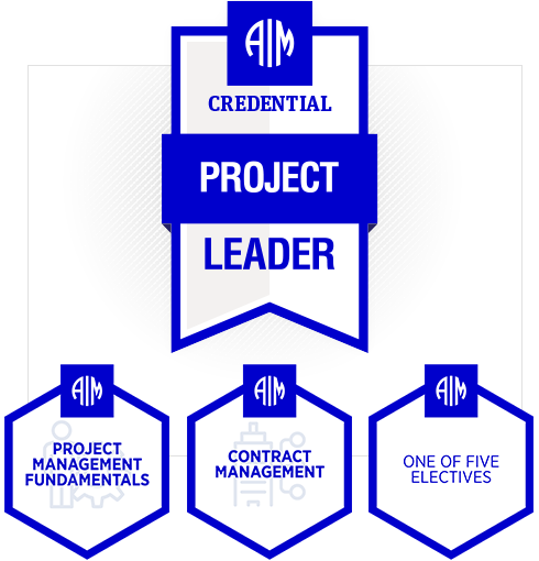 AIM Project Leader