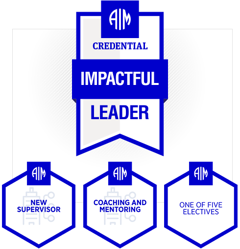 AIM Impactful Leader