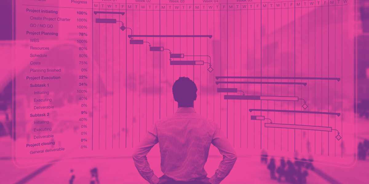 AIM Blog The Evolution of Project Management